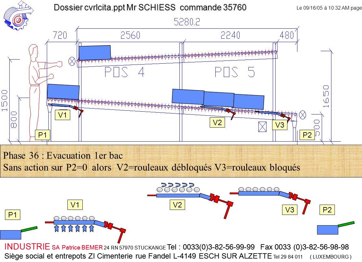 Le 09/16/05 à 10:32 AM page 36 INDUSTRIE SA Patrice BEMER 24 RN 57970 STUCKANGE Tel : 0033(0)3-82-56-99-99 Fax 0033 (0)3-82-56-98-98 Siège social et entrepots ZI Cimenterie rue Fandel L-4149 ESCH SUR ALZETTE Tel 29 84 011 ( LUXEMBOURG ) Dossier cvrlcita.ppt Mr SCHIESS commande 35760 V1 V2 V3 Phase 36 : Evacuation 1er bac Sans action sur P2=0 alors V2=rouleaux débloqués V3=rouleaux bloqués P1 P2 INDUSTRIE SA Patrice BEMER 24 RN 57970 STUCKANGE Tel : 0033(0)3-82-56-99-99 Fax 0033 (0)3-82-56-98-98 Siège social et entrepots ZI Cimenterie rue Fandel L-4149 ESCH SUR ALZETTE Tel 29 84 011 ( LUXEMBOURG ) V2 V3P2