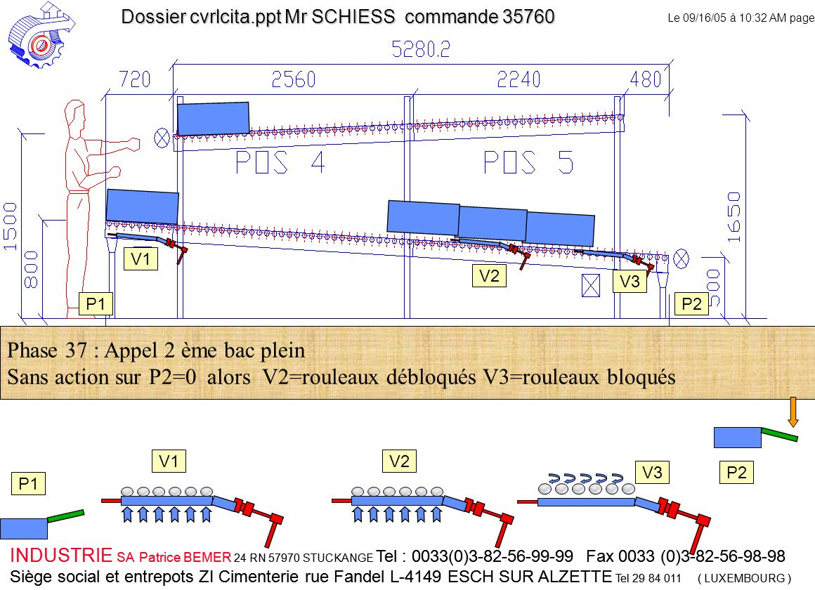 Le 09/16/05 à 10:32 AM page 37 INDUSTRIE SA Patrice BEMER 24 RN 57970 STUCKANGE Tel : 0033(0)3-82-56-99-99 Fax 0033 (0)3-82-56-98-98 Siège social et entrepots ZI Cimenterie rue Fandel L-4149 ESCH SUR ALZETTE Tel 29 84 011 ( LUXEMBOURG ) Dossier cvrlcita.ppt Mr SCHIESS commande 35760 V1 V2 V3 Phase 37 : Appel 2 ème bac plein Sans action sur P2=0 alors V2=rouleaux débloqués V3=rouleaux bloqués P1 P2 INDUSTRIE SA Patrice BEMER 24 RN 57970 STUCKANGE Tel : 0033(0)3-82-56-99-99 Fax 0033 (0)3-82-56-98-98 Siège social et entrepots ZI Cimenterie rue Fandel L-4149 ESCH SUR ALZETTE Tel 29 84 011 ( LUXEMBOURG ) V2 V3P2