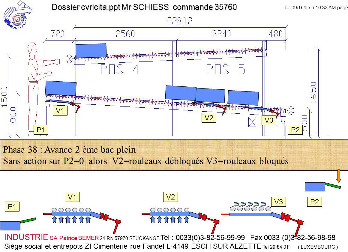 Le 09/16/05 à 10:32 AM page 38 INDUSTRIE SA Patrice BEMER 24 RN 57970 STUCKANGE Tel : 0033(0)3-82-56-99-99 Fax 0033 (0)3-82-56-98-98 Siège social et entrepots ZI Cimenterie rue Fandel L-4149 ESCH SUR ALZETTE Tel 29 84 011 ( LUXEMBOURG ) Dossier cvrlcita.ppt Mr SCHIESS commande 35760 V1 V2 V3 Phase 38 : Avance 2 ème bac plein Sans action sur P2=0 alors V2=rouleaux débloqués V3=rouleaux bloqués P1 P2 INDUSTRIE SA Patrice BEMER 24 RN 57970 STUCKANGE Tel : 0033(0)3-82-56-99-99 Fax 0033 (0)3-82-56-98-98 Siège social et entrepots ZI Cimenterie rue Fandel L-4149 ESCH SUR ALZETTE Tel 29 84 011 ( LUXEMBOURG ) V2 V3P2