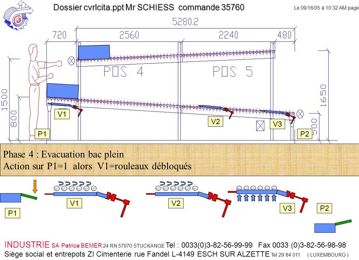 Le 09/16/05 à 10:32 AM page 4 INDUSTRIE SA Patrice BEMER 24 RN 57970 STUCKANGE Tel : 0033(0)3-82-56-99-99 Fax 0033 (0)3-82-56-98-98 Siège social et entrepots ZI Cimenterie rue Fandel L-4149 ESCH SUR ALZETTE Tel 29 84 011 ( LUXEMBOURG ) Dossier cvrlcita.ppt Mr SCHIESS commande 35760 V1 V2 V3 V2 V3 Phase 4 : Evacuation bac plein Action sur P1=1 alors V1=rouleaux débloqués P1 P2 P1P2