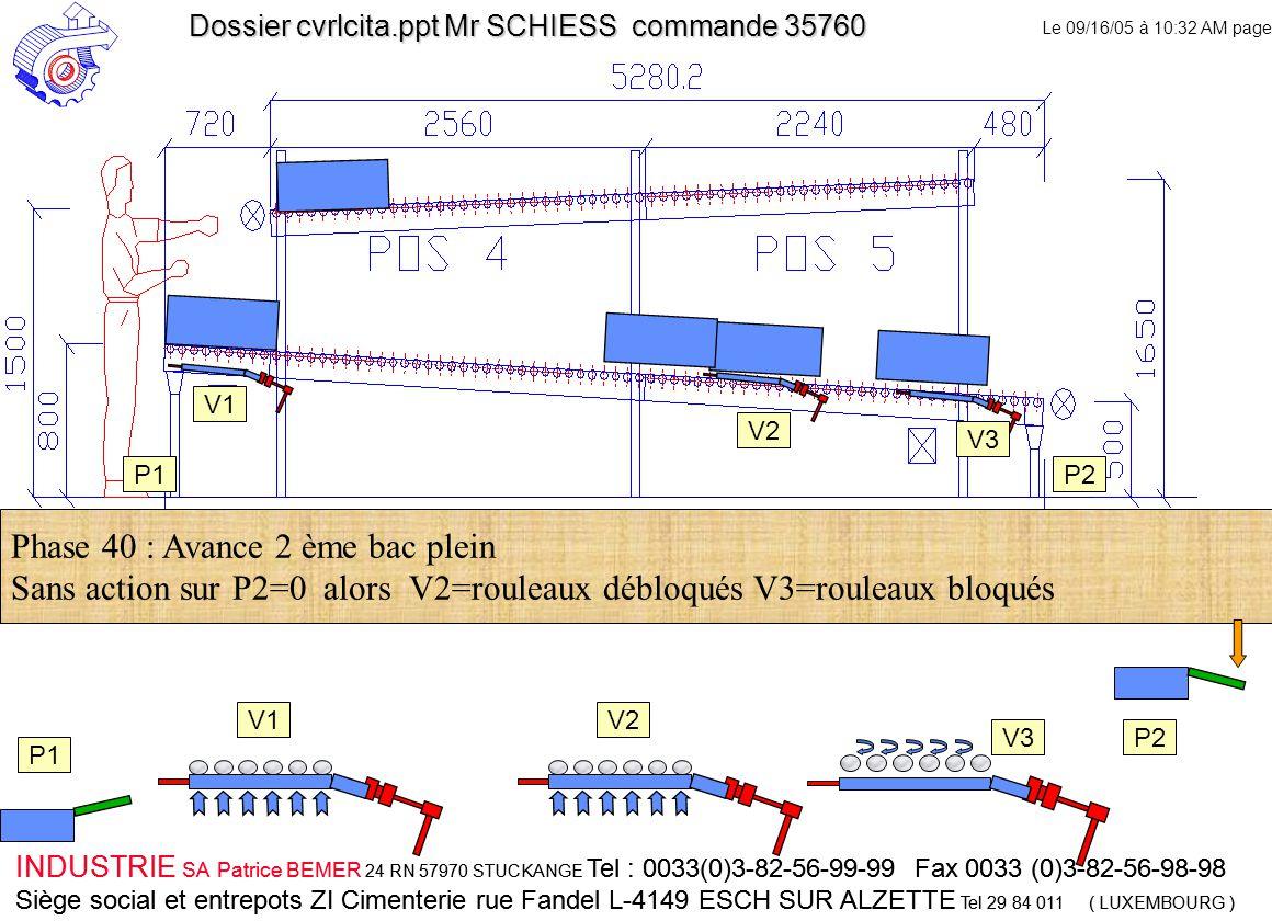 Le 09/16/05 à 10:32 AM page 40 INDUSTRIE SA Patrice BEMER 24 RN 57970 STUCKANGE Tel : 0033(0)3-82-56-99-99 Fax 0033 (0)3-82-56-98-98 Siège social et entrepots ZI Cimenterie rue Fandel L-4149 ESCH SUR ALZETTE Tel 29 84 011 ( LUXEMBOURG ) Dossier cvrlcita.ppt Mr SCHIESS commande 35760 V1 V2 V3 Phase 40 : Avance 2 ème bac plein Sans action sur P2=0 alors V2=rouleaux débloqués V3=rouleaux bloqués P1 P2 INDUSTRIE SA Patrice BEMER 24 RN 57970 STUCKANGE Tel : 0033(0)3-82-56-99-99 Fax 0033 (0)3-82-56-98-98 Siège social et entrepots ZI Cimenterie rue Fandel L-4149 ESCH SUR ALZETTE Tel 29 84 011 ( LUXEMBOURG ) V2 V3P2