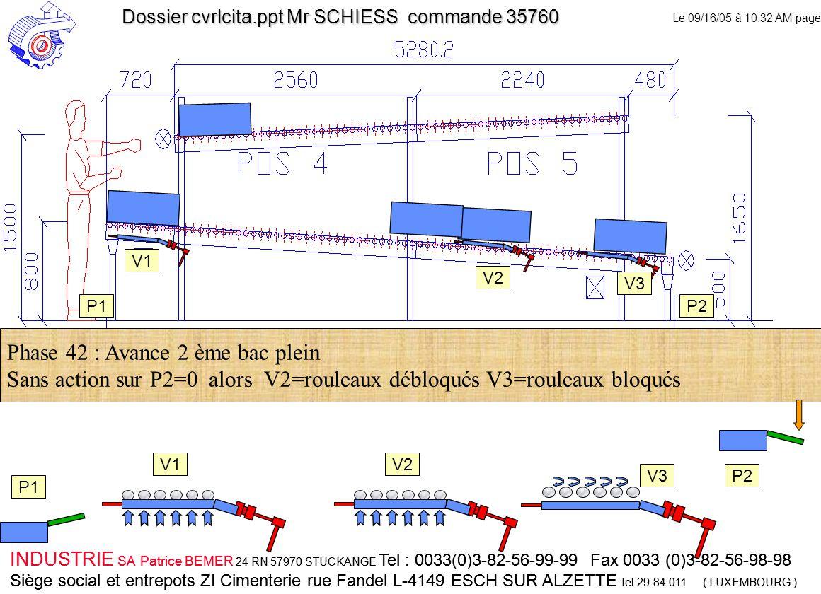 Le 09/16/05 à 10:32 AM page 42 INDUSTRIE SA Patrice BEMER 24 RN 57970 STUCKANGE Tel : 0033(0)3-82-56-99-99 Fax 0033 (0)3-82-56-98-98 Siège social et entrepots ZI Cimenterie rue Fandel L-4149 ESCH SUR ALZETTE Tel 29 84 011 ( LUXEMBOURG ) Dossier cvrlcita.ppt Mr SCHIESS commande 35760 V1 V2 V3 Phase 42 : Avance 2 ème bac plein Sans action sur P2=0 alors V2=rouleaux débloqués V3=rouleaux bloqués P1 P2 INDUSTRIE SA Patrice BEMER 24 RN 57970 STUCKANGE Tel : 0033(0)3-82-56-99-99 Fax 0033 (0)3-82-56-98-98 Siège social et entrepots ZI Cimenterie rue Fandel L-4149 ESCH SUR ALZETTE Tel 29 84 011 ( LUXEMBOURG ) V2 V3P2
