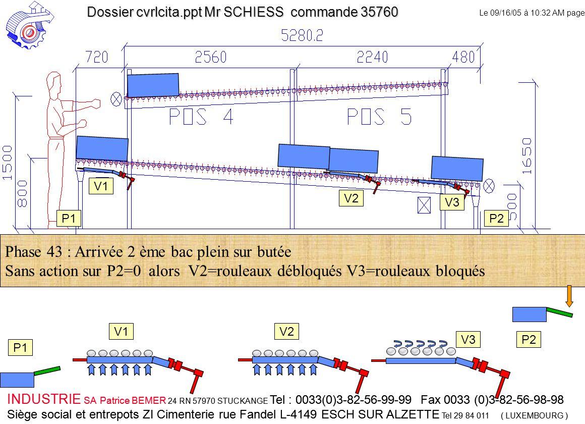 Le 09/16/05 à 10:32 AM page 43 INDUSTRIE SA Patrice BEMER 24 RN 57970 STUCKANGE Tel : 0033(0)3-82-56-99-99 Fax 0033 (0)3-82-56-98-98 Siège social et entrepots ZI Cimenterie rue Fandel L-4149 ESCH SUR ALZETTE Tel 29 84 011 ( LUXEMBOURG ) Dossier cvrlcita.ppt Mr SCHIESS commande 35760 V1 V2 V3 Phase 43 : Arrivée 2 ème bac plein sur butée Sans action sur P2=0 alors V2=rouleaux débloqués V3=rouleaux bloqués P1 P2 INDUSTRIE SA Patrice BEMER 24 RN 57970 STUCKANGE Tel : 0033(0)3-82-56-99-99 Fax 0033 (0)3-82-56-98-98 Siège social et entrepots ZI Cimenterie rue Fandel L-4149 ESCH SUR ALZETTE Tel 29 84 011 ( LUXEMBOURG ) V2 V3P2