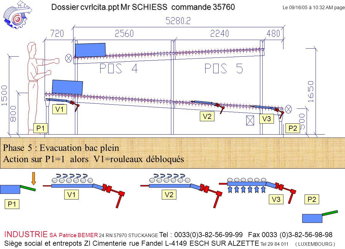 Le 09/16/05 à 10:32 AM page 5 INDUSTRIE SA Patrice BEMER 24 RN 57970 STUCKANGE Tel : 0033(0)3-82-56-99-99 Fax 0033 (0)3-82-56-98-98 Siège social et entrepots ZI Cimenterie rue Fandel L-4149 ESCH SUR ALZETTE Tel 29 84 011 ( LUXEMBOURG ) Dossier cvrlcita.ppt Mr SCHIESS commande 35760 V1 V2 V3 V2 V3 Phase 5 : Evacuation bac plein Action sur P1=1 alors V1=rouleaux débloqués P1 P2 P1P2