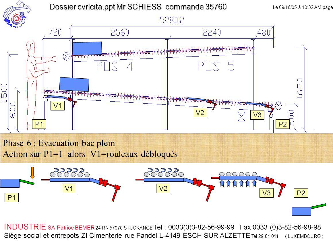 Le 09/16/05 à 10:32 AM page 6 INDUSTRIE SA Patrice BEMER 24 RN 57970 STUCKANGE Tel : 0033(0)3-82-56-99-99 Fax 0033 (0)3-82-56-98-98 Siège social et entrepots ZI Cimenterie rue Fandel L-4149 ESCH SUR ALZETTE Tel 29 84 011 ( LUXEMBOURG ) Dossier cvrlcita.ppt Mr SCHIESS commande 35760 V1 V2 V3 V2 V3 Phase 6 : Evacuation bac plein Action sur P1=1 alors V1=rouleaux débloqués P1 P2 P1P2