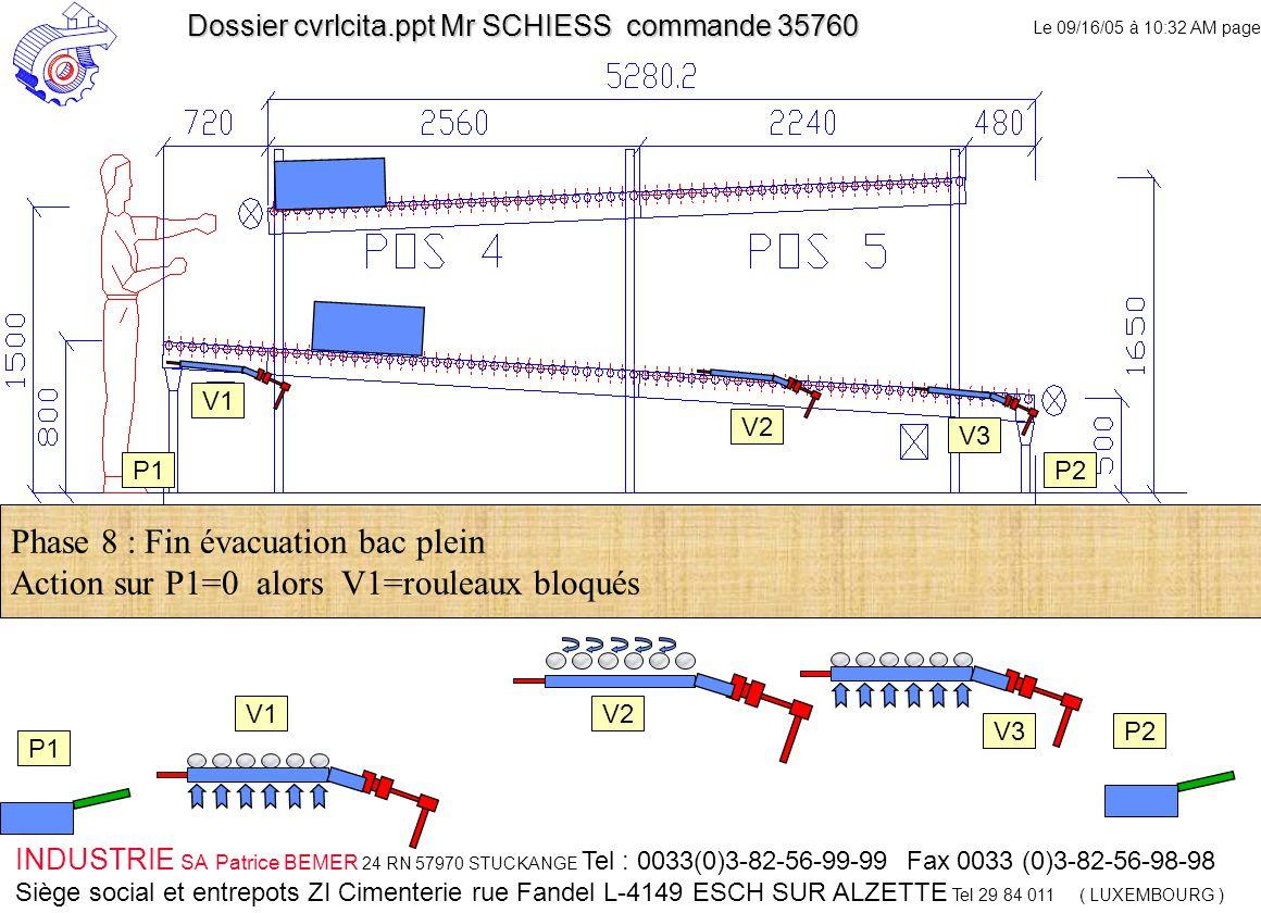 Le 09/16/05 à 10:32 AM page 8 INDUSTRIE SA Patrice BEMER 24 RN 57970 STUCKANGE Tel : 0033(0)3-82-56-99-99 Fax 0033 (0)3-82-56-98-98 Siège social et entrepots ZI Cimenterie rue Fandel L-4149 ESCH SUR ALZETTE Tel 29 84 011 ( LUXEMBOURG ) Dossier cvrlcita.ppt Mr SCHIESS commande 35760 V1 V2 V3 V2 V3 Phase 8 : Fin évacuation bac plein Action sur P1=0 alors V1=rouleaux bloqués P1 P2 P1P2 V1 P1