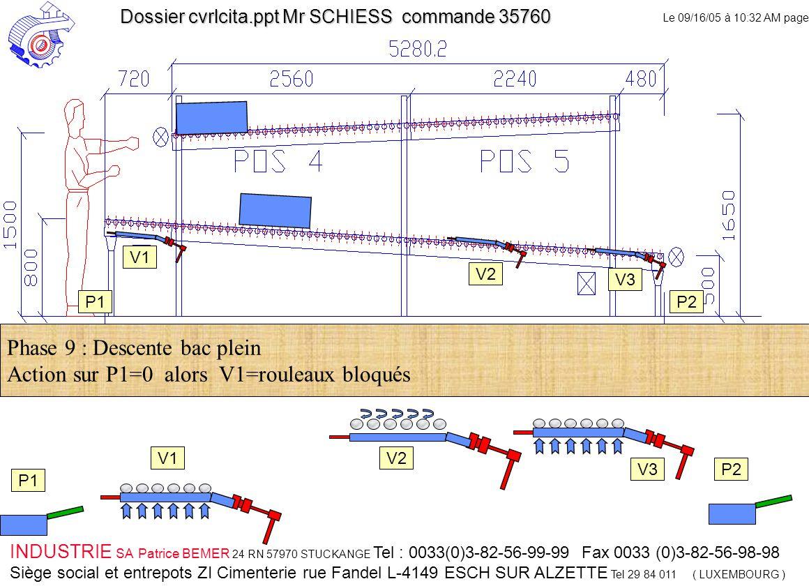 Le 09/16/05 à 10:32 AM page 9 INDUSTRIE SA Patrice BEMER 24 RN 57970 STUCKANGE Tel : 0033(0)3-82-56-99-99 Fax 0033 (0)3-82-56-98-98 Siège social et entrepots ZI Cimenterie rue Fandel L-4149 ESCH SUR ALZETTE Tel 29 84 011 ( LUXEMBOURG ) Dossier cvrlcita.ppt Mr SCHIESS commande 35760 V1 V2 V3 V2 V3 Phase 9 : Descente bac plein Action sur P1=0 alors V1=rouleaux bloqués P1 P2 P1P2 V1 P1