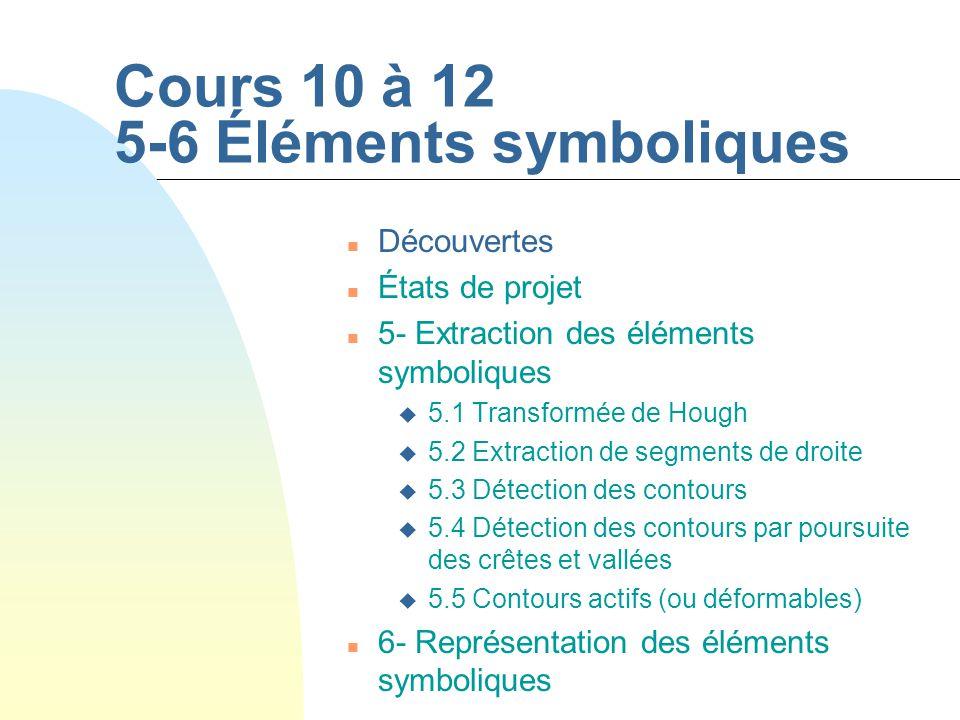 Cours 10 à 12 5-6 Éléments symboliques n Découvertes n États de projet n 5- Extraction des éléments symboliques u 5.1 Transformée de Hough u 5.2 Extraction de segments de droite u 5.3 Détection des contours u 5.4 Détection des contours par poursuite des crêtes et vallées u 5.5 Contours actifs (ou déformables) n 6- Représentation des éléments symboliques