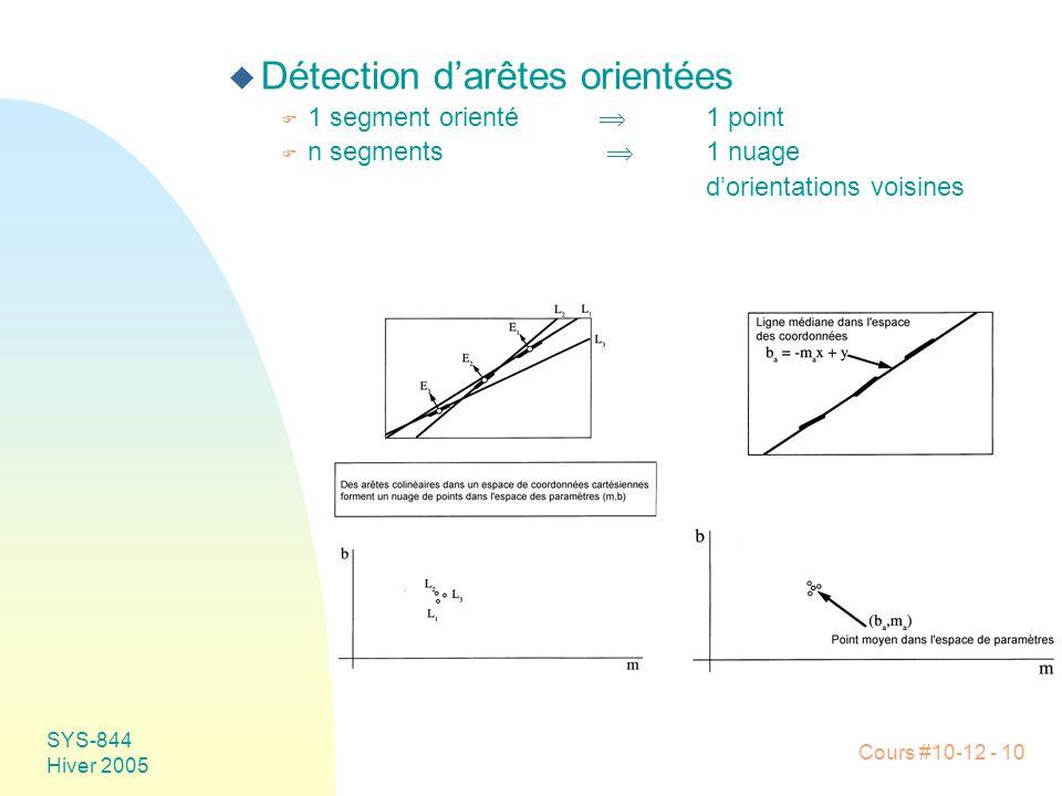 Cours #10-12 - 10 SYS-844 Hiver 2005 u Détection d'arêtes orientées F 1 segment orienté  1 point F n segments  1 nuage d'orientations voisines