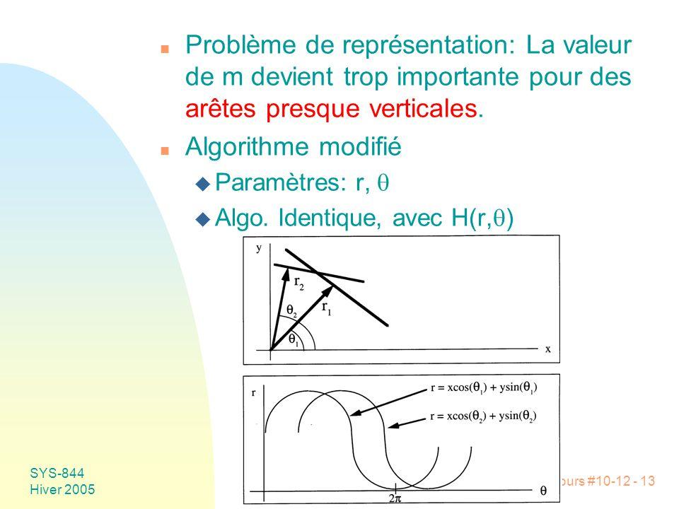 Cours #10-12 - 13 SYS-844 Hiver 2005 n Problème de représentation: La valeur de m devient trop importante pour des arêtes presque verticales. n Algori
