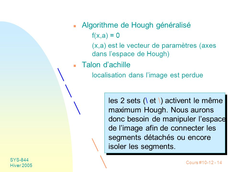Cours #10-12 - 14 SYS-844 Hiver 2005 n Algorithme de Hough généralisé f(x,a) = 0 (x,a) est le vecteur de paramètres (axes dans l'espace de Hough) n Talon d'achille localisation dans l'image est perdue les 2 sets (\ et \) activent le même maximum Hough.