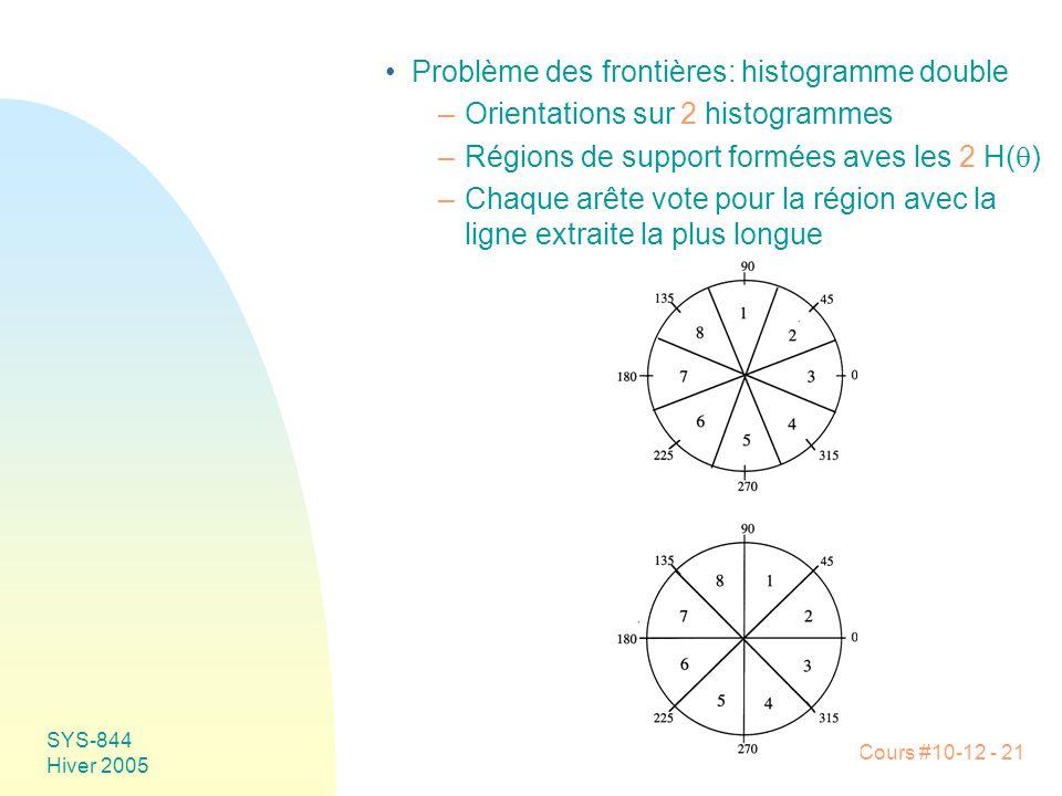 Cours #10-12 - 21 SYS-844 Hiver 2005 •Problème des frontières: histogramme double –Orientations sur 2 histogrammes –Régions de support formées aves le
