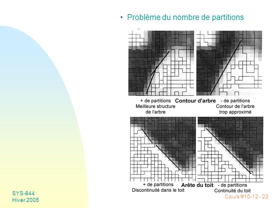 Cours #10-12 - 22 SYS-844 Hiver 2005 •Problème du nombre de partitions