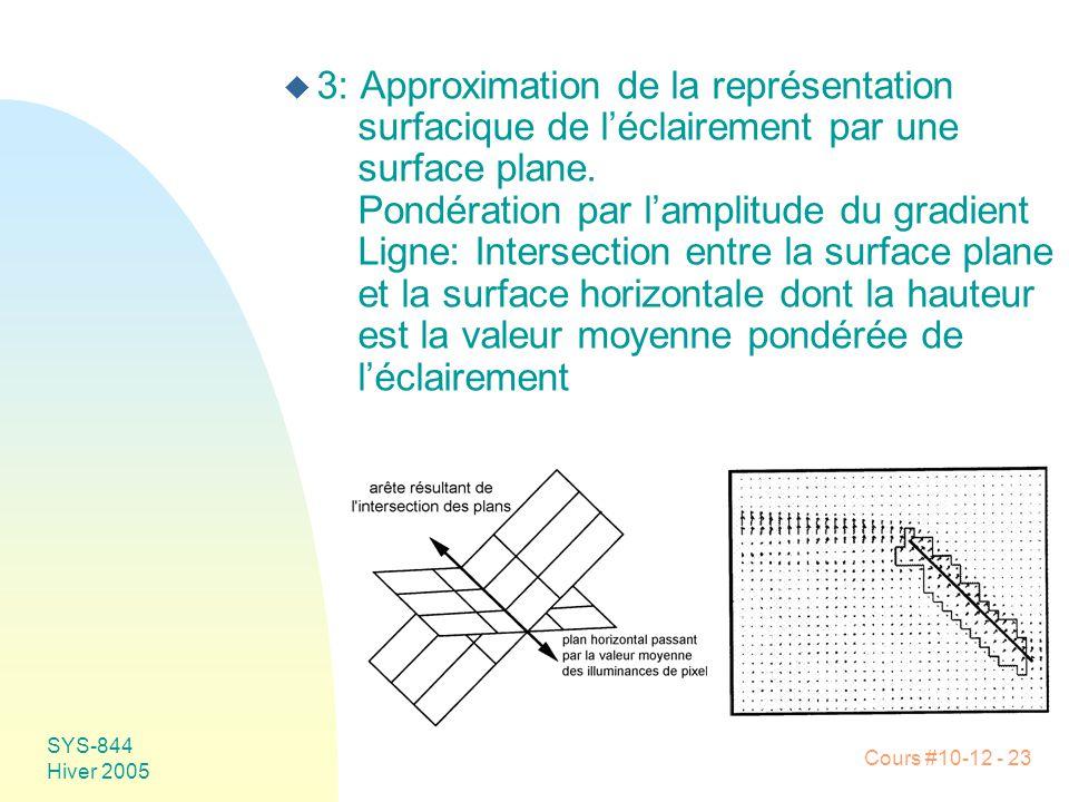 Cours #10-12 - 23 SYS-844 Hiver 2005 u 3: Approximation de la représentation surfacique de l'éclairement par une surface plane. Pondération par l'ampl
