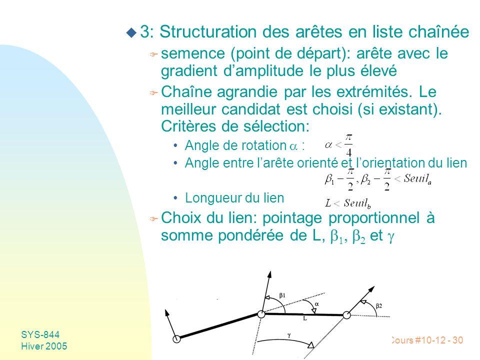 Cours #10-12 - 30 SYS-844 Hiver 2005 u 3: Structuration des arêtes en liste chaînée F semence (point de départ): arête avec le gradient d'amplitude le plus élevé F Chaîne agrandie par les extrémités.