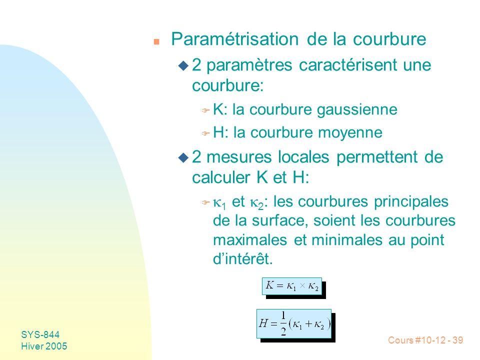 Cours #10-12 - 39 SYS-844 Hiver 2005 n Paramétrisation de la courbure u 2 paramètres caractérisent une courbure: F K: la courbure gaussienne F H: la courbure moyenne u 2 mesures locales permettent de calculer K et H:   1 et  2 : les courbures principales de la surface, soient les courbures maximales et minimales au point d'intérêt.