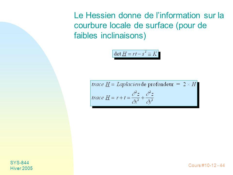 Cours #10-12 - 44 SYS-844 Hiver 2005 Le Hessien donne de l'information sur la courbure locale de surface (pour de faibles inclinaisons)