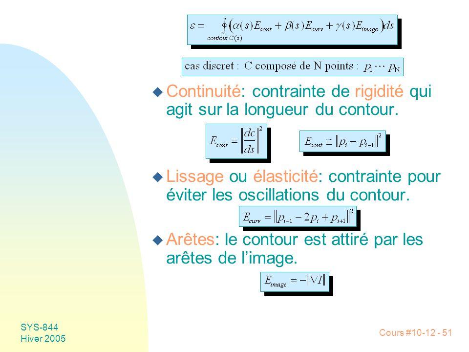 Cours #10-12 - 51 SYS-844 Hiver 2005 u Continuité: contrainte de rigidité qui agit sur la longueur du contour. u Lissage ou élasticité: contrainte pou