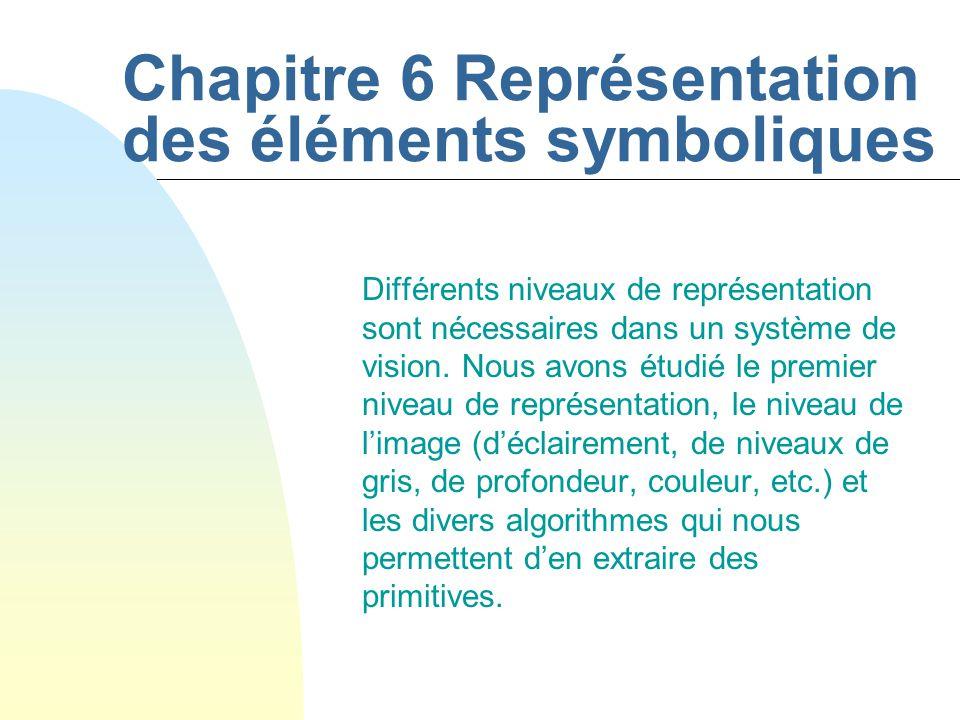 Chapitre 6 Représentation des éléments symboliques Différents niveaux de représentation sont nécessaires dans un système de vision. Nous avons étudié