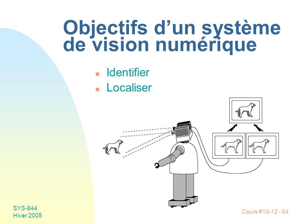 Cours #10-12 - 54 SYS-844 Hiver 2005 Objectifs d'un système de vision numérique n Identifier n Localiser