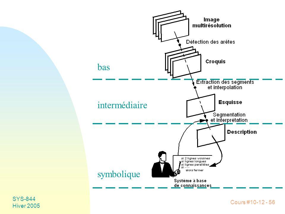 Cours #10-12 - 56 SYS-844 Hiver 2005 bas intermédiaire symbolique