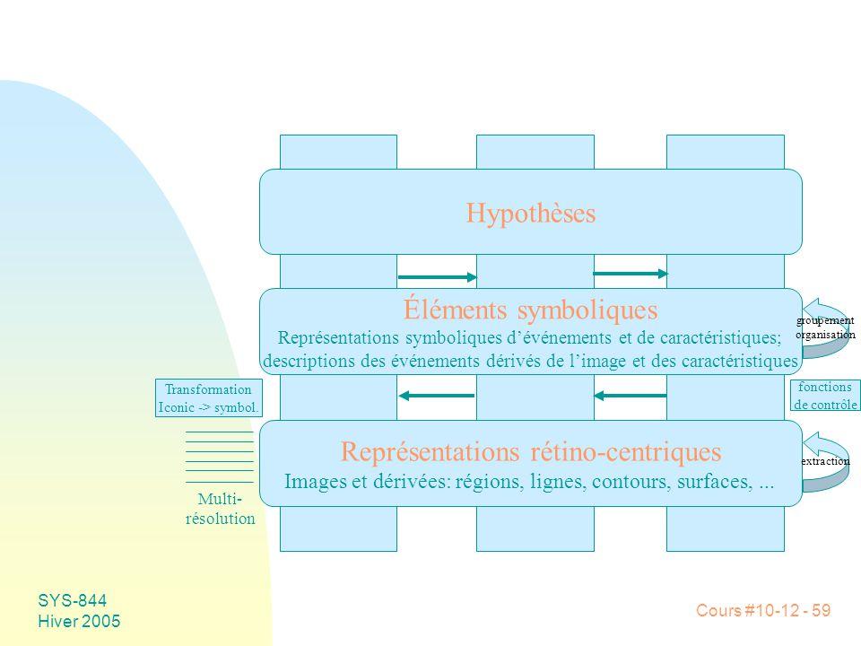 Cours #10-12 - 59 SYS-844 Hiver 2005 Représentations rétino-centriques Images et dérivées: régions, lignes, contours, surfaces,... Hypothèses Éléments