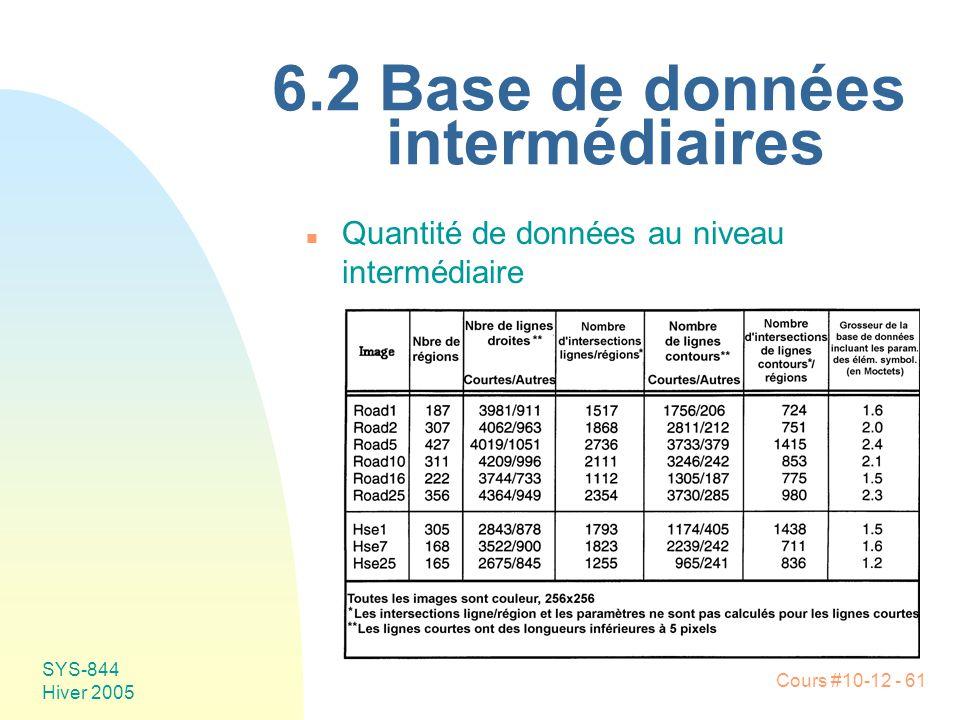 Cours #10-12 - 61 SYS-844 Hiver 2005 6.2 Base de données intermédiaires n Quantité de données au niveau intermédiaire