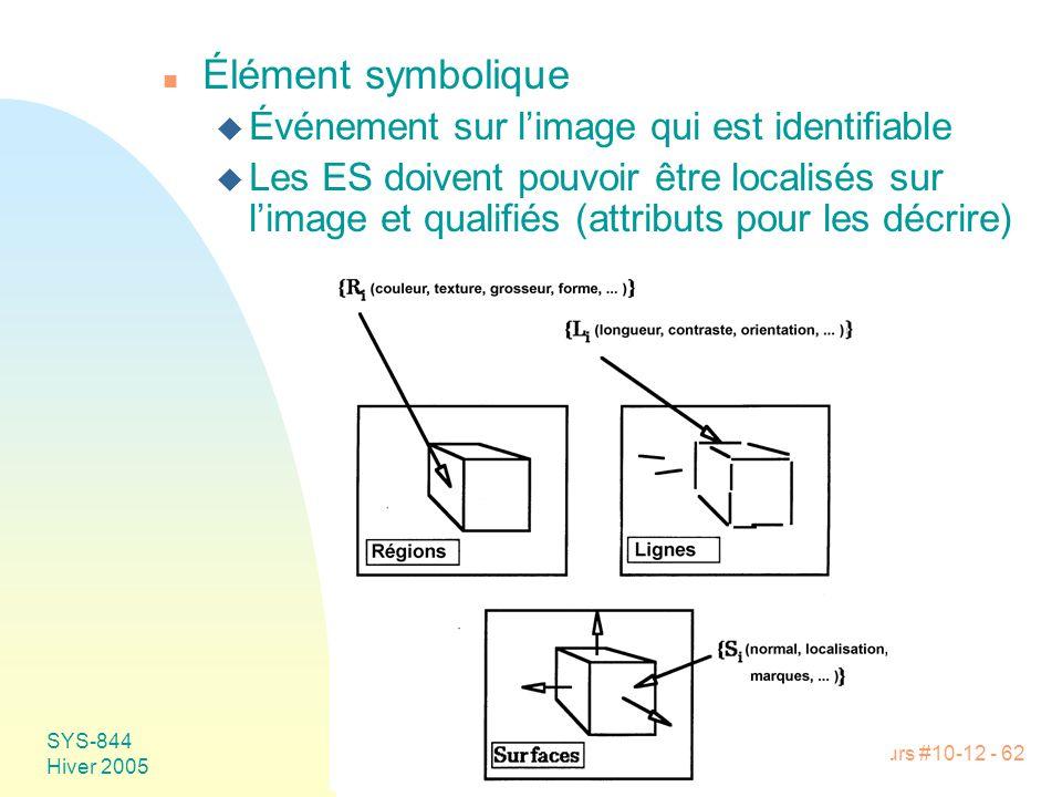 Cours #10-12 - 62 SYS-844 Hiver 2005 n Élément symbolique u Événement sur l'image qui est identifiable u Les ES doivent pouvoir être localisés sur l'image et qualifiés (attributs pour les décrire)