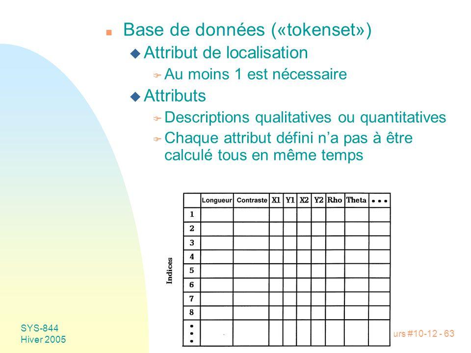 Cours #10-12 - 63 SYS-844 Hiver 2005 n Base de données («tokenset») u Attribut de localisation F Au moins 1 est nécessaire u Attributs F Descriptions qualitatives ou quantitatives F Chaque attribut défini n'a pas à être calculé tous en même temps