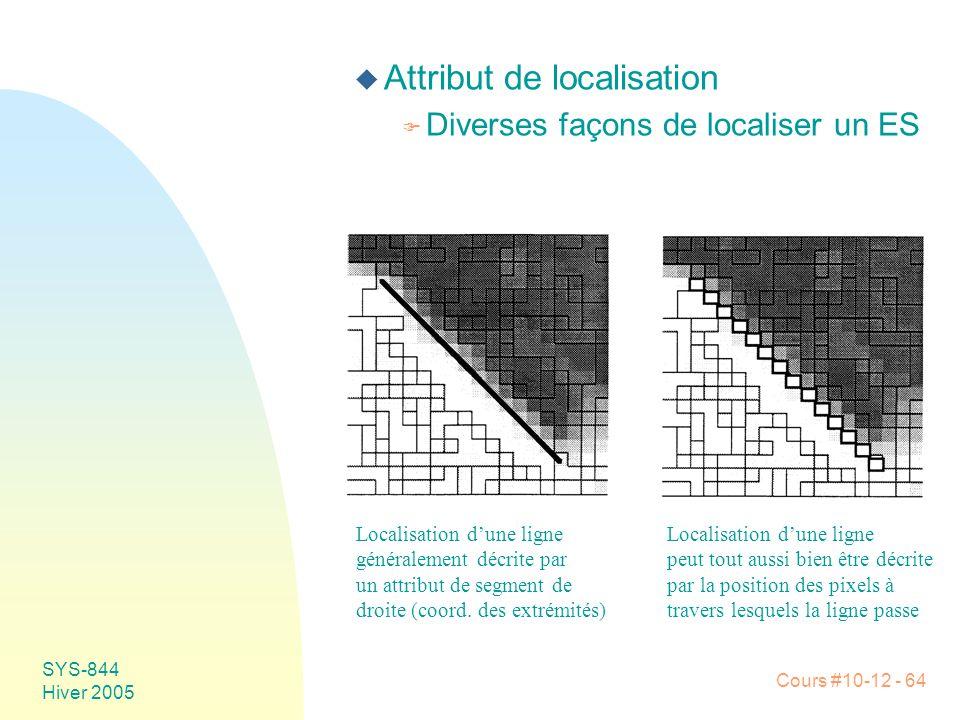 Cours #10-12 - 64 SYS-844 Hiver 2005 u Attribut de localisation F Diverses façons de localiser un ES Localisation d'une ligne généralement décrite par un attribut de segment de droite (coord.
