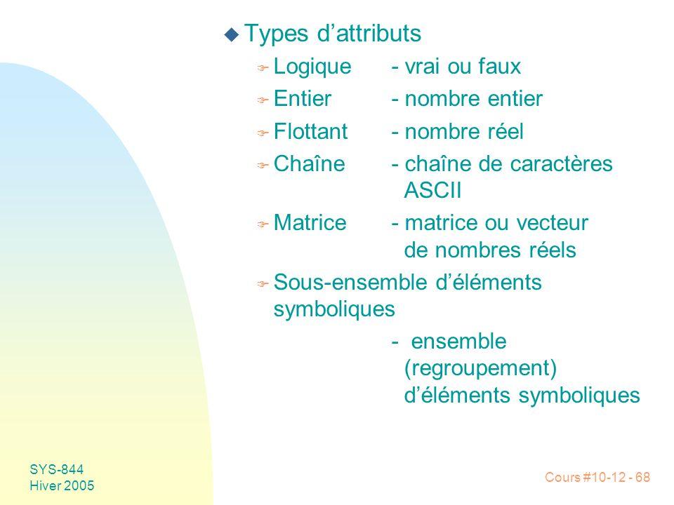 Cours #10-12 - 68 SYS-844 Hiver 2005 u Types d'attributs F Logique- vrai ou faux F Entier- nombre entier F Flottant- nombre réel F Chaîne- chaîne de caractères ASCII F Matrice- matrice ou vecteur de nombres réels F Sous-ensemble d'éléments symboliques - ensemble (regroupement) d'éléments symboliques