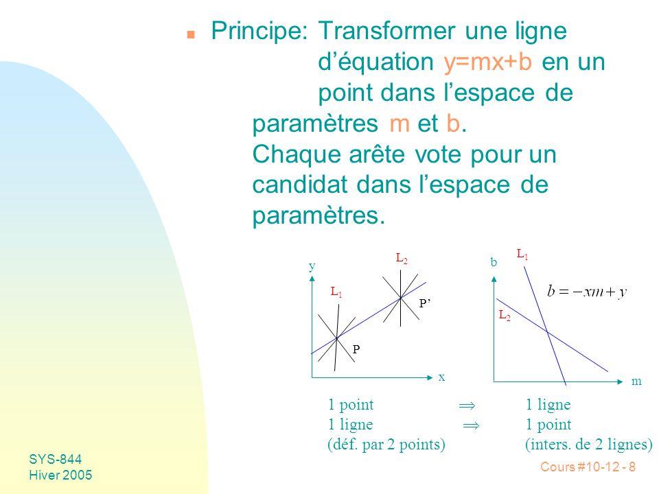 Cours #10-12 - 8 SYS-844 Hiver 2005 n Principe:Transformer une ligne d'équation y=mx+b en un point dans l'espace de paramètres m et b. Chaque arête vo
