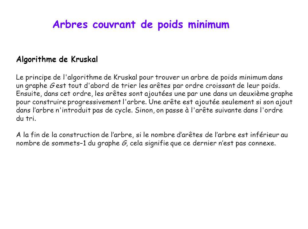 Arbres couvrant de poids minimum Algorithme de Kruskal Le principe de l'algorithme de Kruskal pour trouver un arbre de poids minimum dans un graphe G