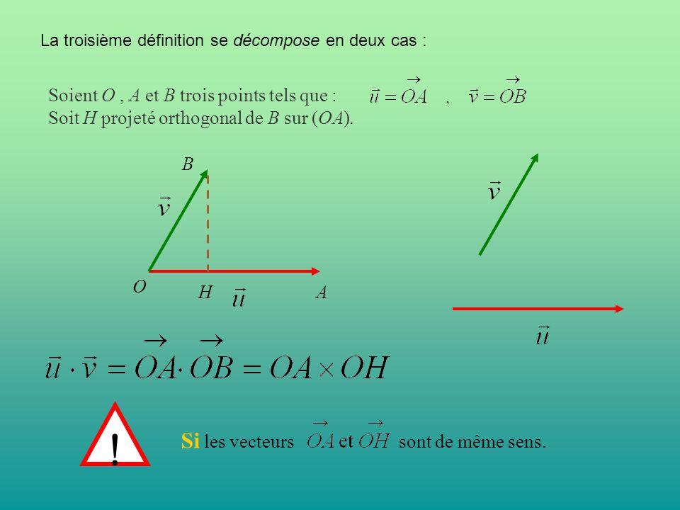 Soient O, A et B trois points tels que : Soit H projeté orthogonal de B sur (OA). O A B H La troisième définition se décompose en deux cas : Si les ve
