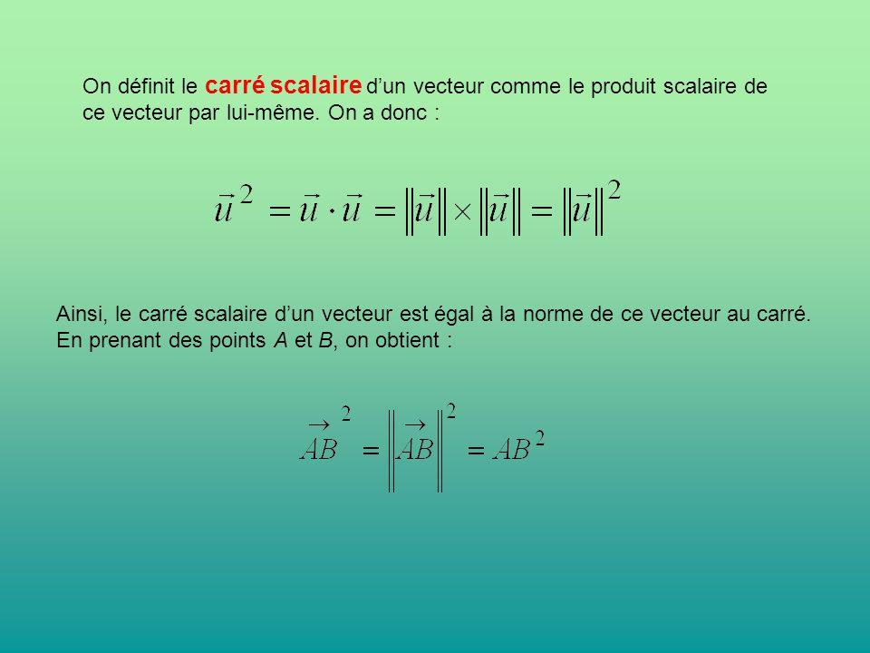 On définit le carré scalaire d'un vecteur comme le produit scalaire de ce vecteur par lui-même. On a donc : Ainsi, le carré scalaire d'un vecteur est