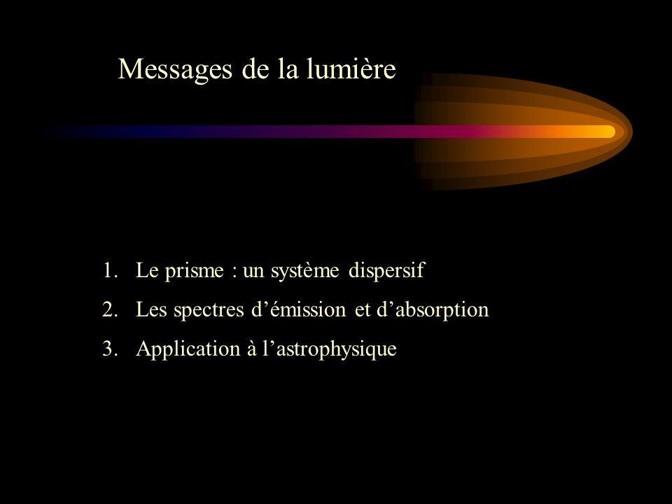 Messages de la lumière 1.Le prisme : un système dispersif 2.Les spectres d'émission et d'absorption 3.Application à l'astrophysique