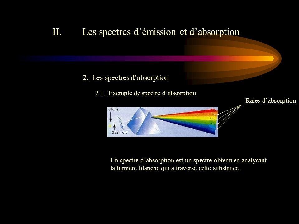 II.Les spectres d'émission et d'absorption 2.Les spectres d'absorption 2.1.