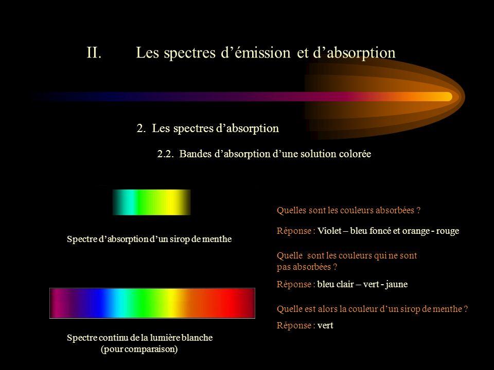 II.Les spectres d'émission et d'absorption 2.Les spectres d'absorption 2.2.