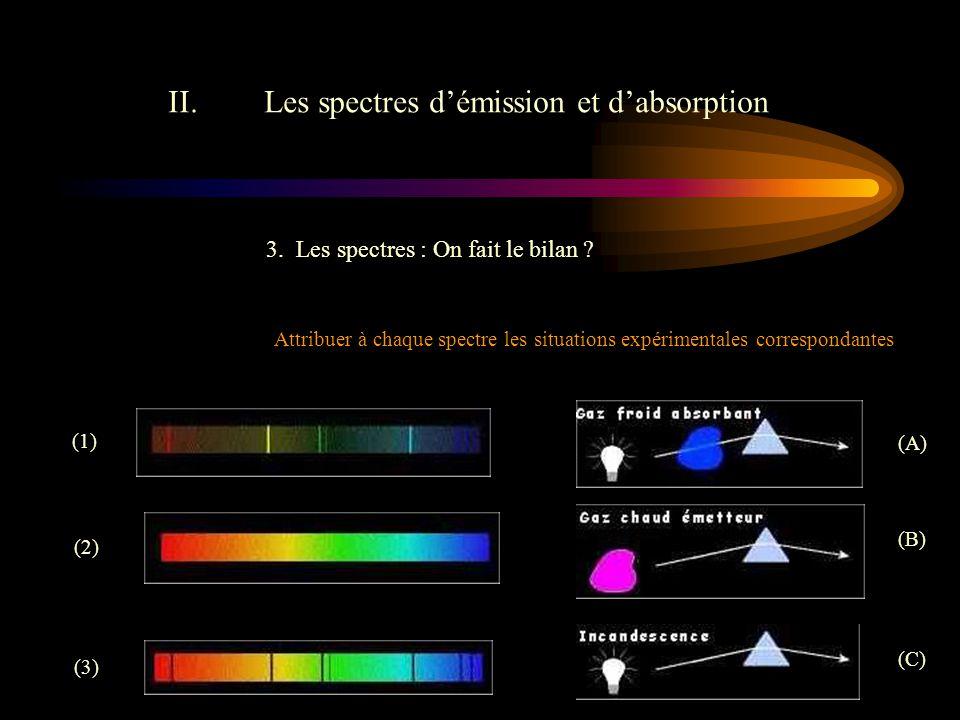 II.Les spectres d'émission et d'absorption 3.Les spectres : On fait le bilan .