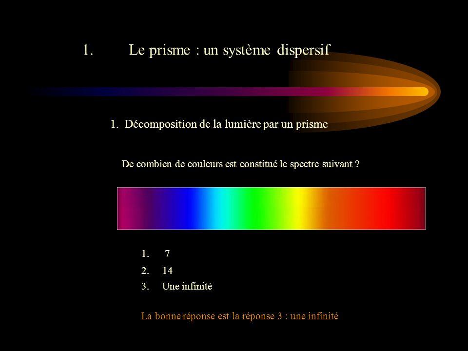 1.Le prisme : un système dispersif 1.