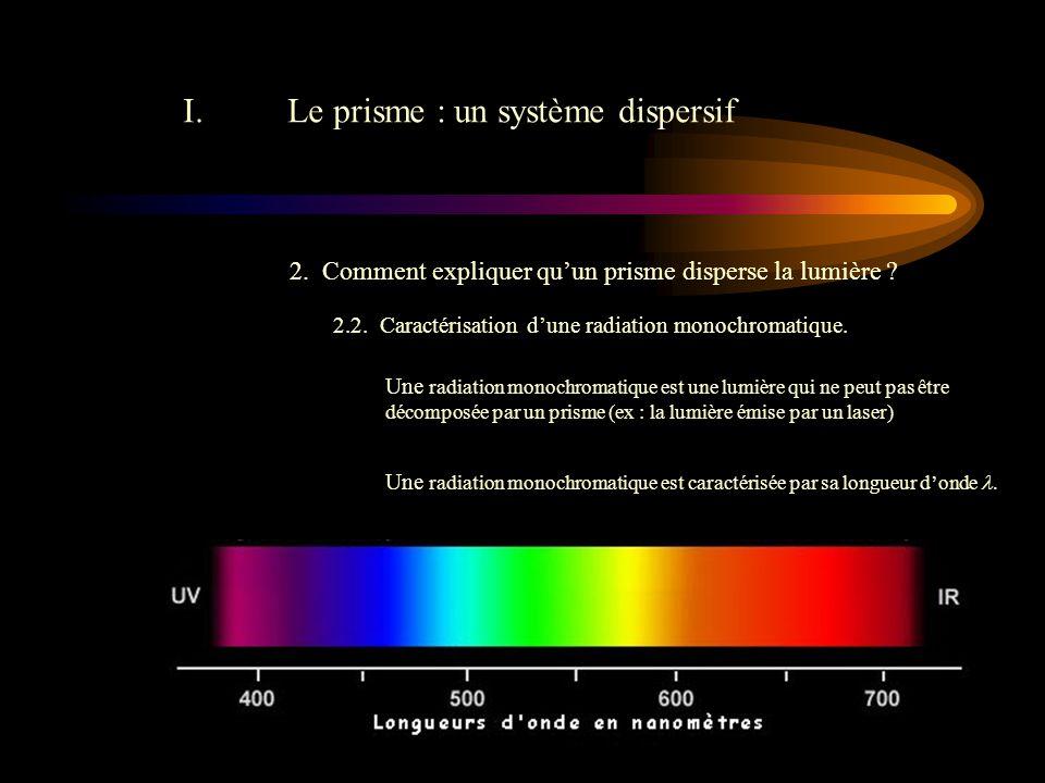 I.Le prisme : un système dispersif 2.Comment expliquer qu'un prisme disperse la lumière .