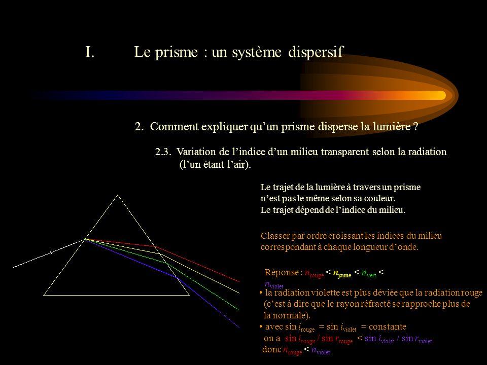 III.Application à l'astrophysique 1.