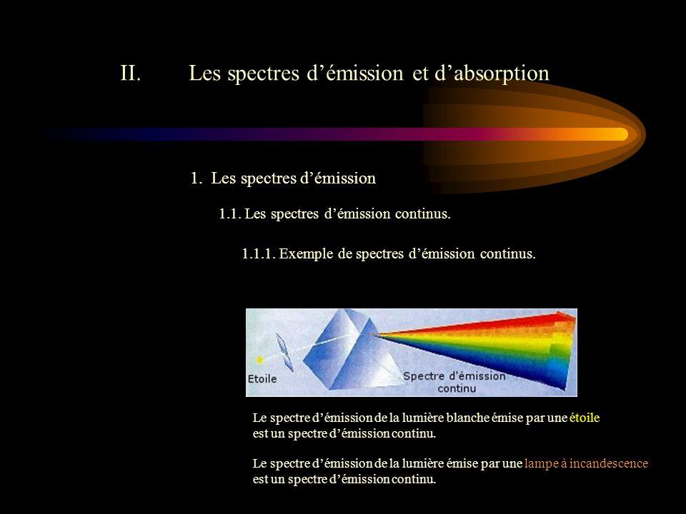 II.Les spectres d'émission et d'absorption 1.Les spectres d'émission 1.1.