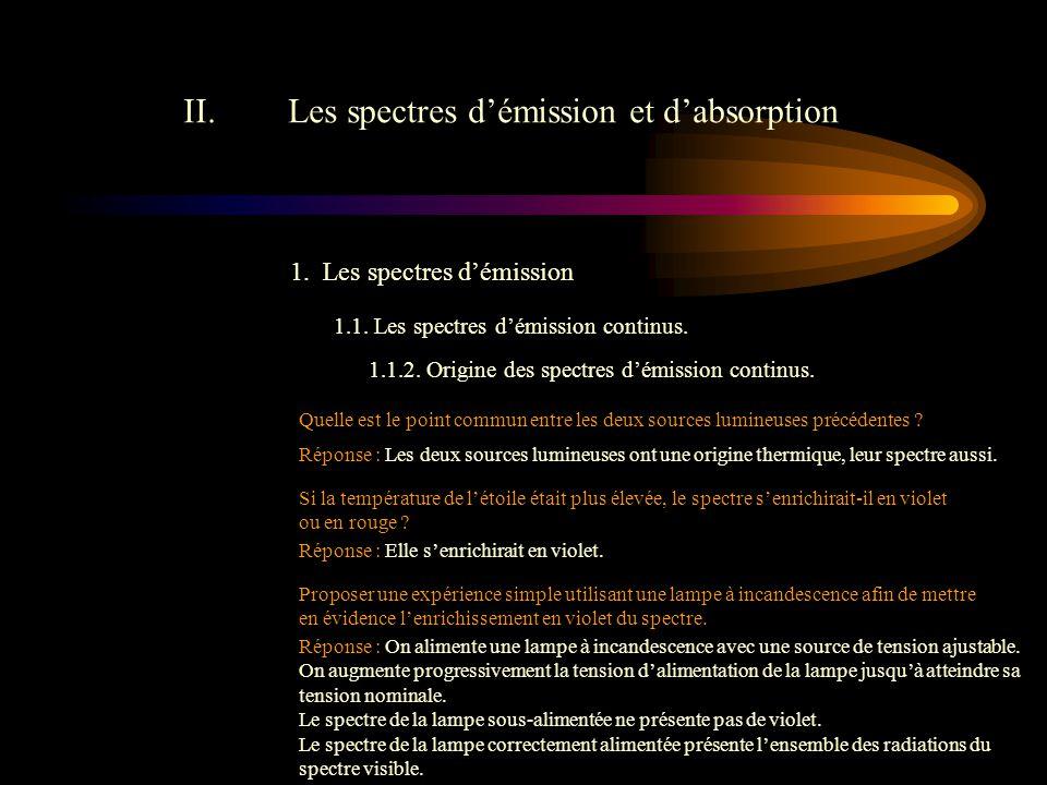 II.Les spectres d'émission et d'absorption 1.Les spectres d'émission 1.2.