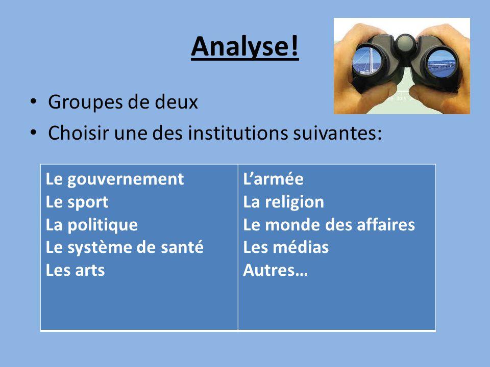 Analyse! • Groupes de deux • Choisir une des institutions suivantes: Le gouvernement Le sport La politique Le système de santé Les arts L'armée La rel