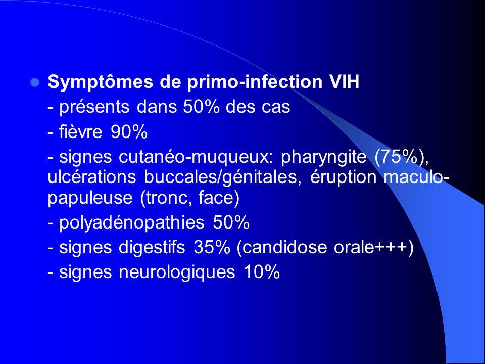  Symptômes de primo-infection VIH - présents dans 50% des cas - fièvre 90% - signes cutanéo-muqueux: pharyngite (75%), ulcérations buccales/génitales, éruption maculo- papuleuse (tronc, face) - polyadénopathies 50% - signes digestifs 35% (candidose orale+++) - signes neurologiques 10%