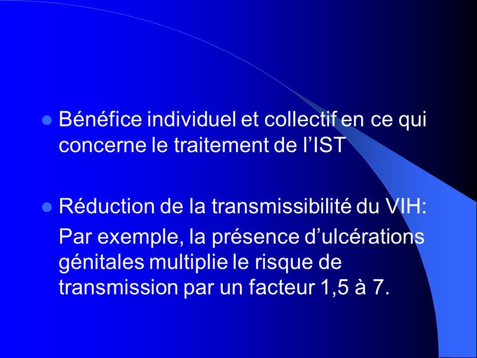  Bénéfice individuel et collectif en ce qui concerne le traitement de l'IST  Réduction de la transmissibilité du VIH: Par exemple, la présence d'ulcérations génitales multiplie le risque de transmission par un facteur 1,5 à 7.