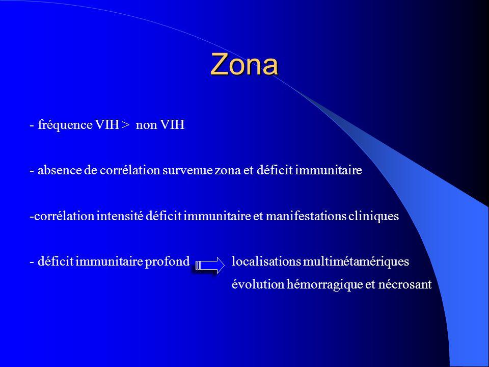 - fréquence VIH > non VIH - absence de corrélation survenue zona et déficit immunitaire -corrélation intensité déficit immunitaire et manifestations cliniques - déficit immunitaire profond localisations multimétamériques évolution hémorragique et nécrosant Zona
