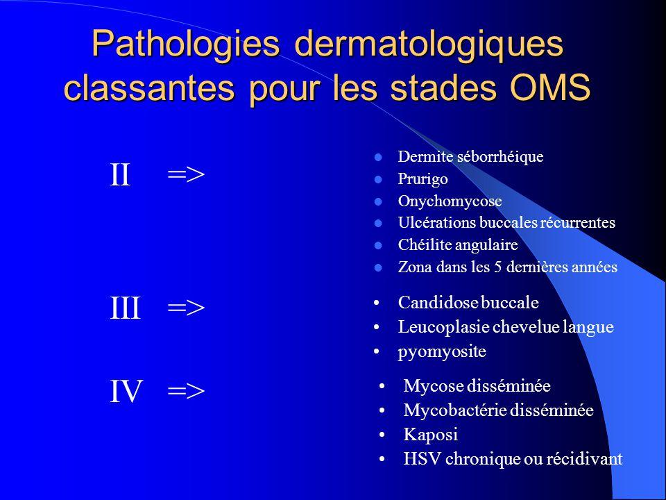 Pathologies dermatologiques classantes pour les stades OMS  Dermite séborrhéique  Prurigo  Onychomycose  Ulcérations buccales récurrentes  Chéilite angulaire  Zona dans les 5 dernières années II => •Candidose buccale •Leucoplasie chevelue langue •pyomyosite •Mycose disséminée •Mycobactérie disséminée •Kaposi •HSV chronique ou récidivant III => IV =>