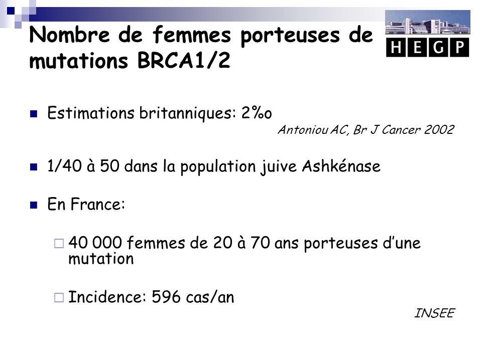 BRCA1/BRCA2: Gènes de prédisposition majeurs au cancer du sein et/ou de l'ovaire Femmes porteuse d'une mutation BRCA1 ou BRCA2 Femmes de la population générale